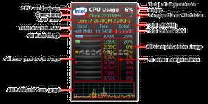 All CPU Meter Ekran G�r�nt�s�