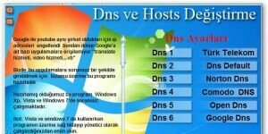 Dns ve Hosts De�i�tirme Program� Ekran G�r�nt�s�