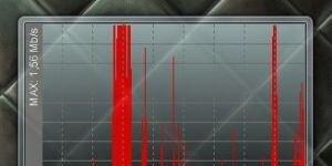 NetMeter Ekran G�r�nt�s�