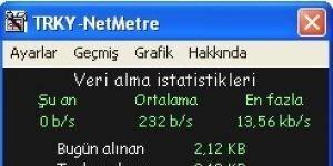 TRKY-Netmetre Ekran Görüntüsü
